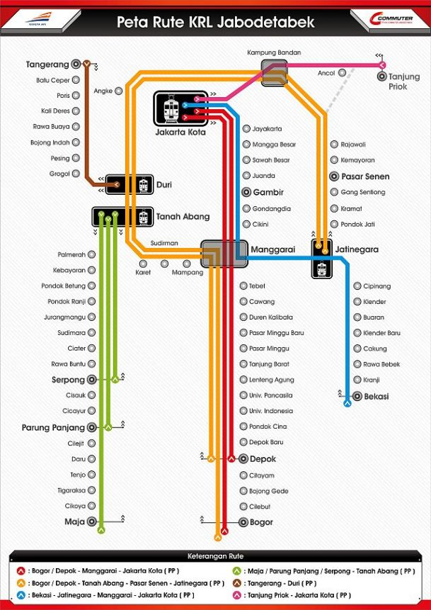 KAI_Commuter_Jabodetabek_Map